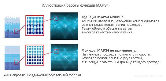 Mimaki Tx300P-1800 MkII: функция MAPS4